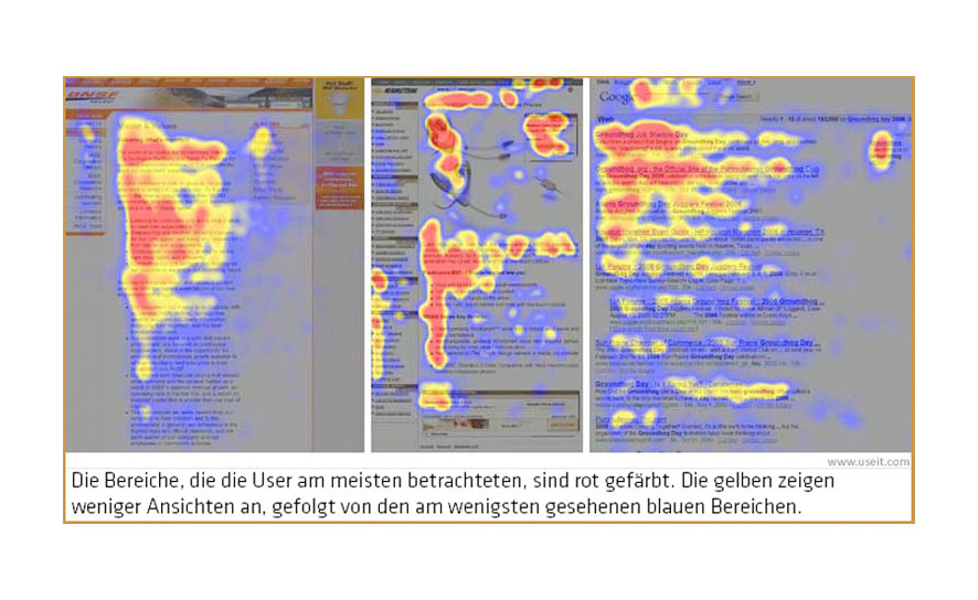 Heat maps from eye-tracking studies of three websites: